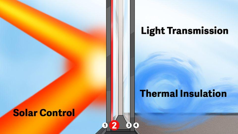 solar control sealed units